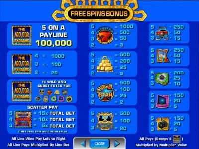 Next Casino featuring the Video Slots 100,000 Pyramid with a maximum payout of $250,000