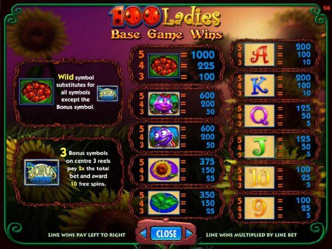 Base game Symbols Paytable