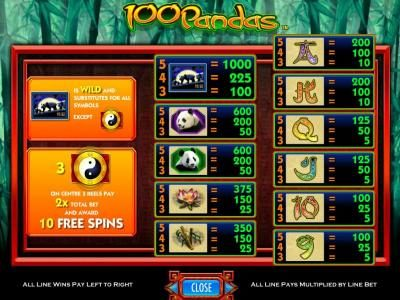 100 Pandas :: Wild, Scatter and slot symbols paytable. Offering a 1000 coin max payout per line bet.