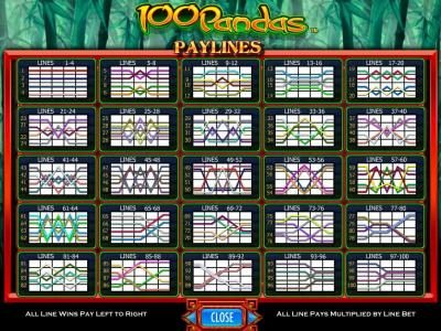 100 Pandas :: Payline diagrams
