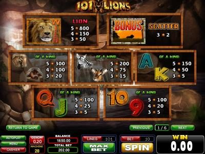 Casinoval featuring the Video Slots 101 Lions with a maximum payout of $200