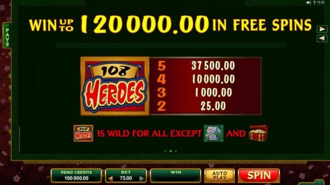 The 108 Heroes symbol is WILD for all symbols except for the bonus and scatter symbols. Win up to 120,000.00 in free spins!