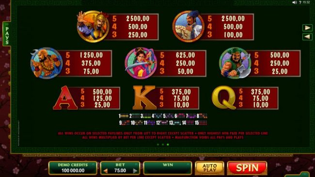Slot game symbols paytable and Payline Diagrams 1-15