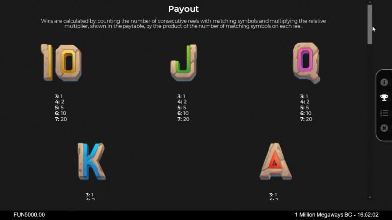 1 Million BC Megaways :: Paytable - Low Value Symbols