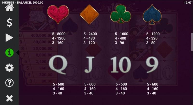 10 Kings :: Paytable