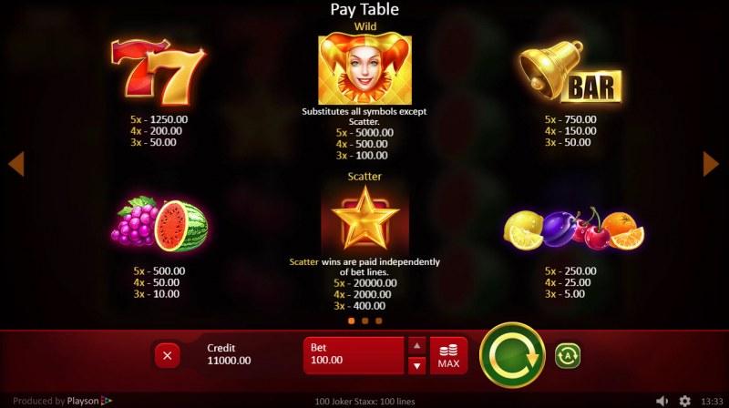100 Joker Staxx :: Paytable