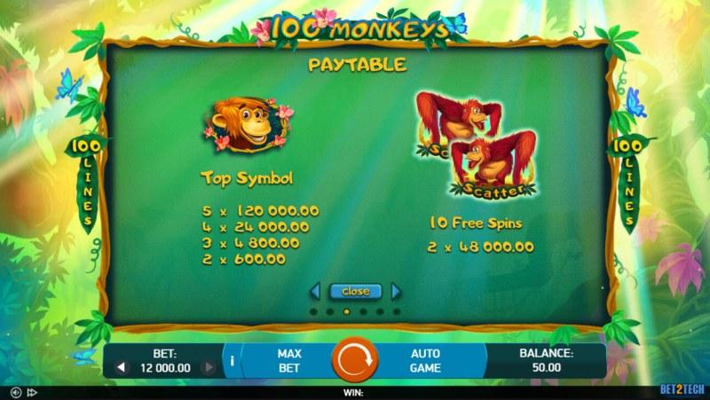 100 Monkeys :: Paytable - High Value Symbols