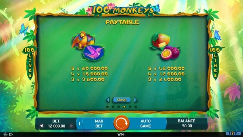 100 Monkeys :: Paytable - Medium Value Symbols