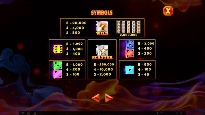 100 Spinning Dice :: Paytable