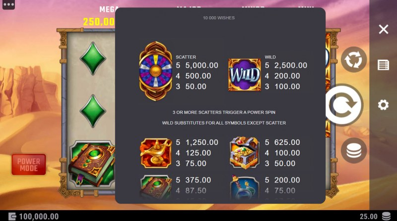 10000 Wishes :: Paytable - High Value Symbols