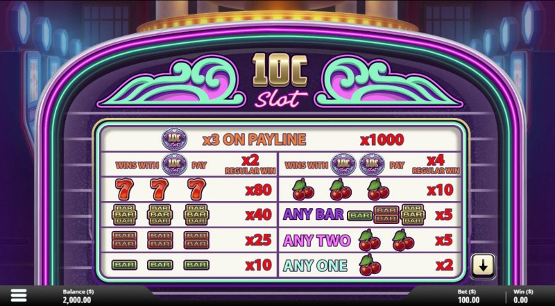 10p Slot :: Paytable