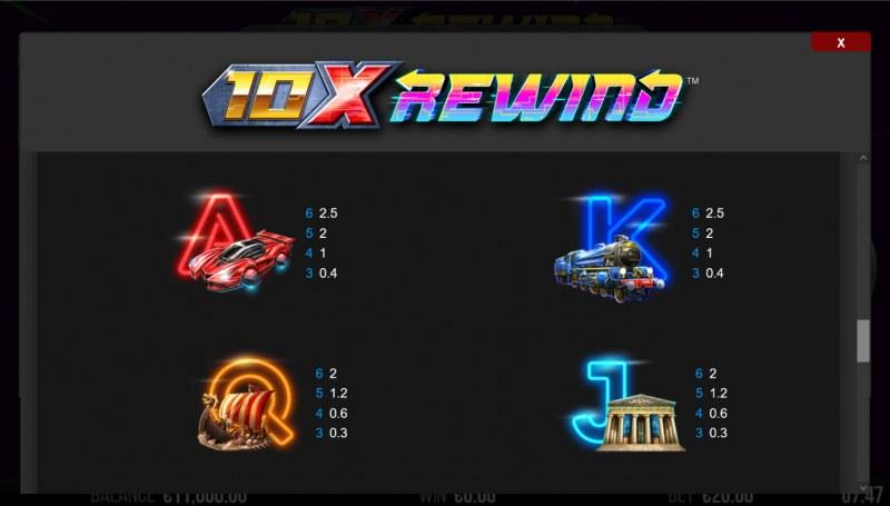 10X Rewind :: Paytable - Low Value Symbols