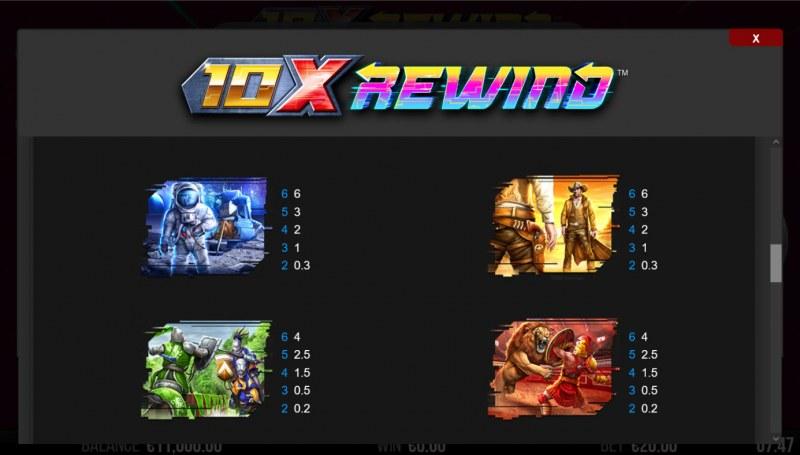 10X Rewind :: Paytable - High Value Symbols