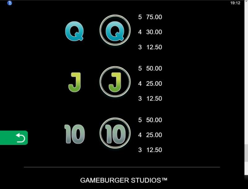 11 Champions :: Paytable - Low Value Symbols