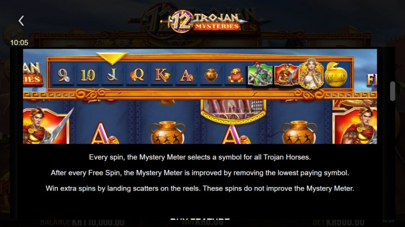 12 Trojan Mysteries :: Free Spin Feature Rules