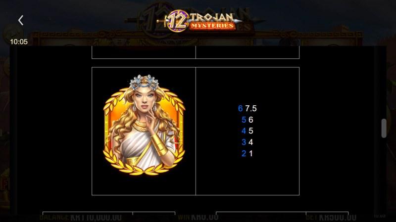 12 Trojan Mysteries :: Paytable - High Value Symbols