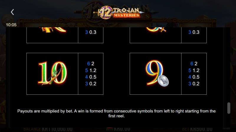 12 Trojan Mysteries :: Paytable - Low Value Symbols