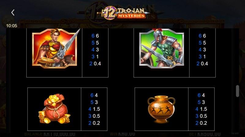 12 Trojan Mysteries :: Paytable - Medium Value Symbols