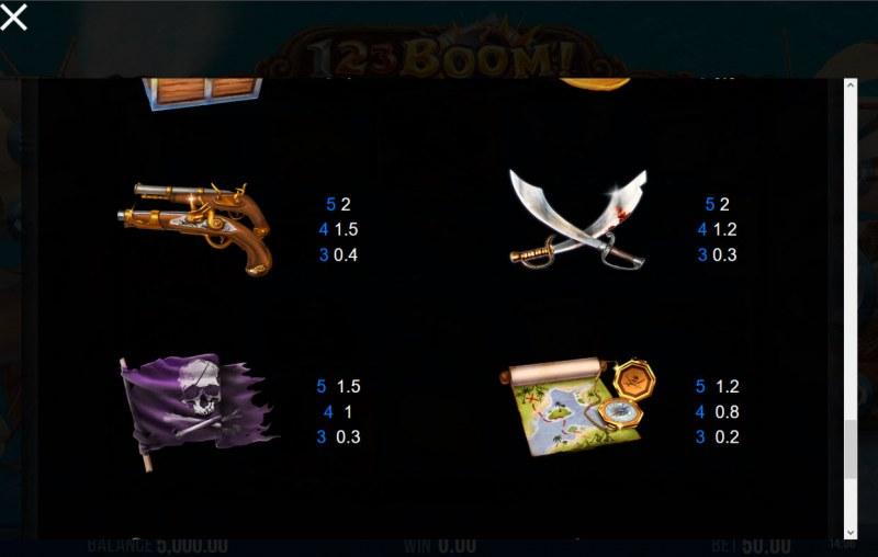 123 Boom! :: Paytable - Medium Value Symbols