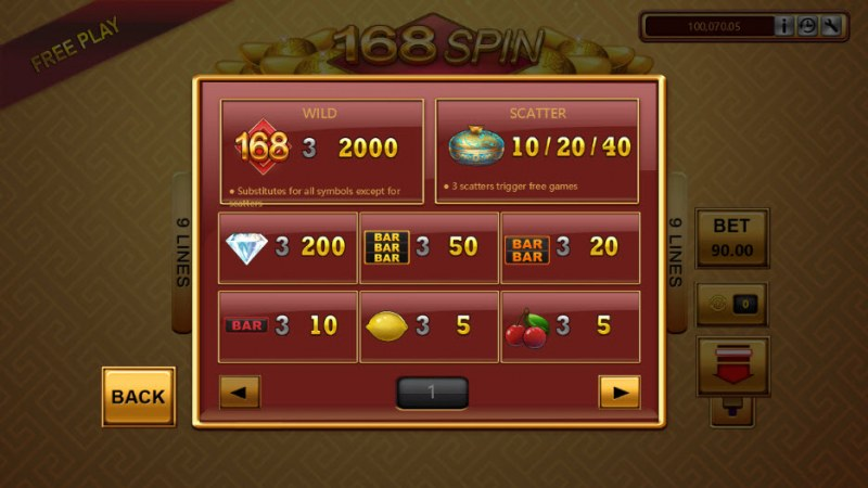 168 Spin :: Paytable