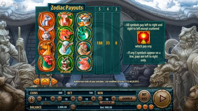 CryptoWild featuring the Video Slots 12 Zodiacs with a maximum payout of $2,500,000