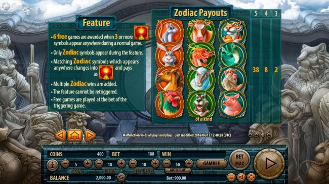12 Zodiacs :: Feature Rules
