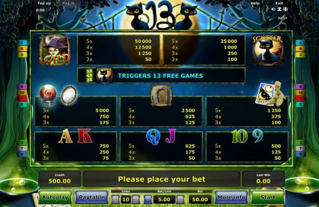 Slot game symbols paytable featuring witchcraft themed icons.