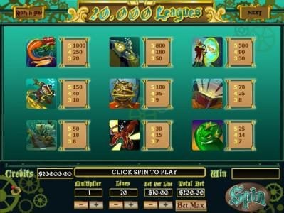 Mission 2 Game featuring the Video Slots 20,000 Leagues with a maximum payout of 4,000