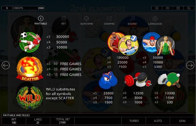 Play slots at Betchain: Betchain featuring the Video Slots 2016 Gladiators with a maximum payout of $150,000