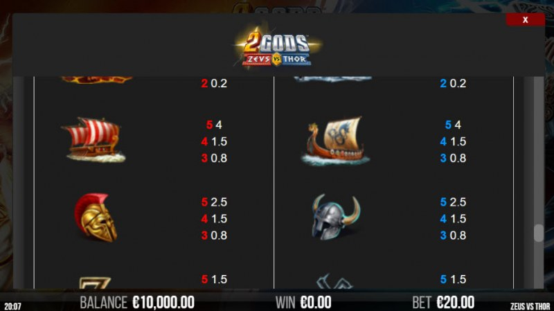 2 Gods Zeus vs Thor :: Paytable - Medium Value Symbols