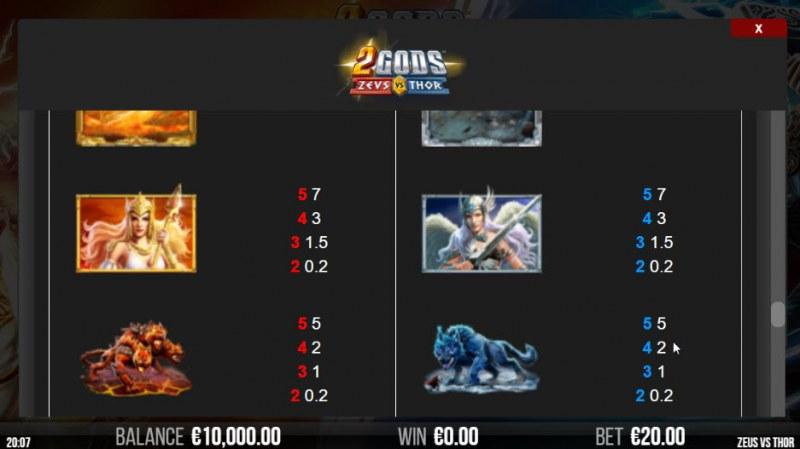 2 Gods Zeus vs Thor :: Paytable - High Value Symbols