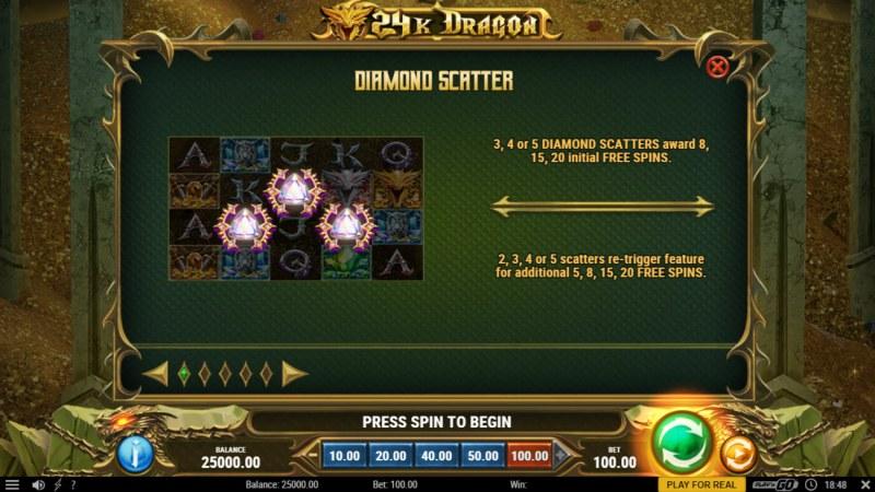 24K Dragon :: Scatter Symbol Rules