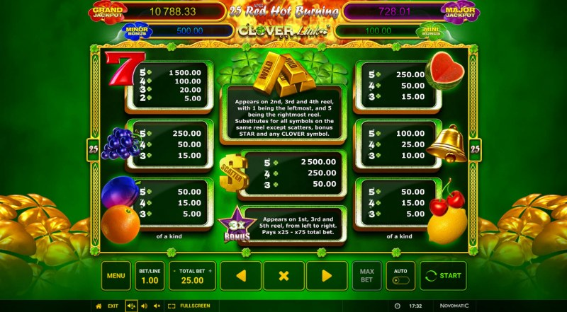 25 Red Hot Burning Clover Link :: Paytable