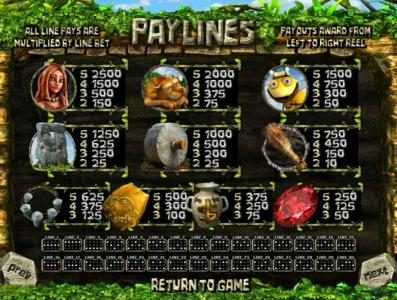 Box24 featuring the Video Slots 2 Million B.C. with a maximum payout of $7,500