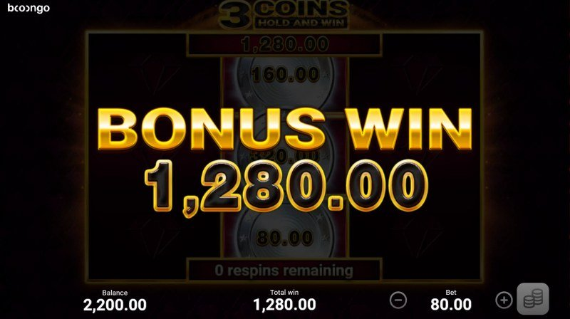 3 Coins Hold and Win :: Total Feature Payout