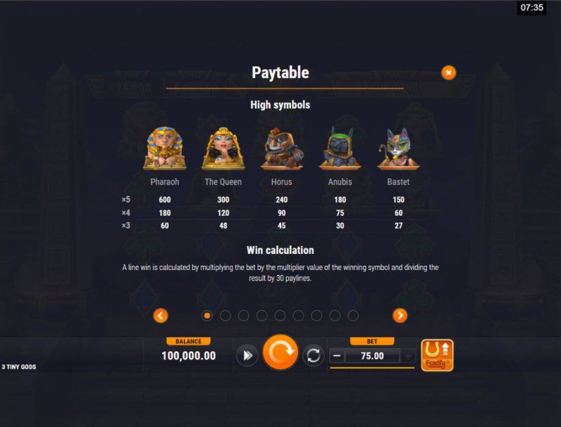 3 Tiny Gods :: Paytable - High Value Symbols