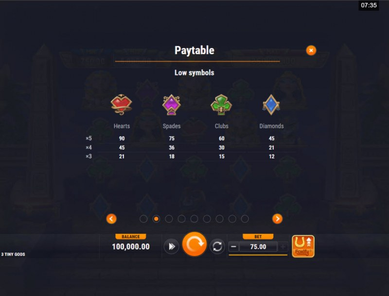 3 Tiny Gods :: Paytable - Low Value Symbols