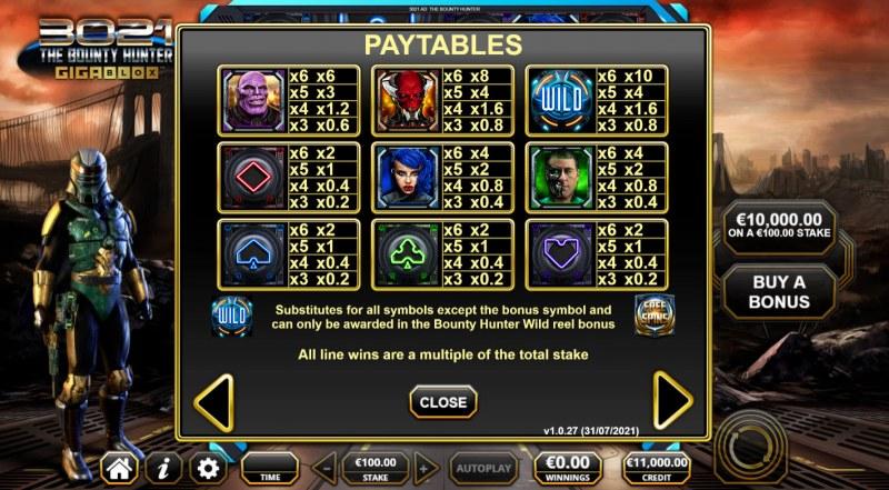 3021 The Bounty Hunter Gigablox :: Paytable
