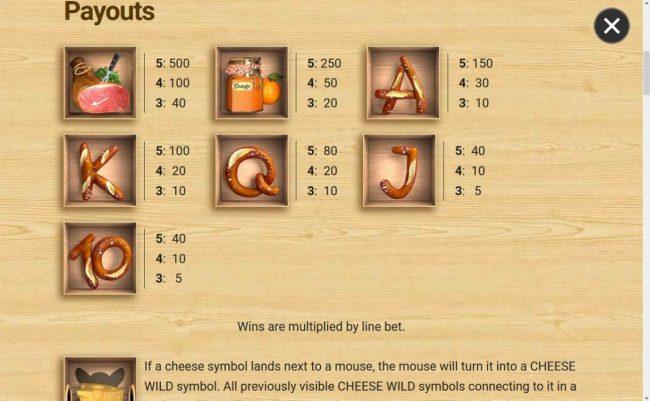 3 Blind Mice :: Slot game symbols paytable.