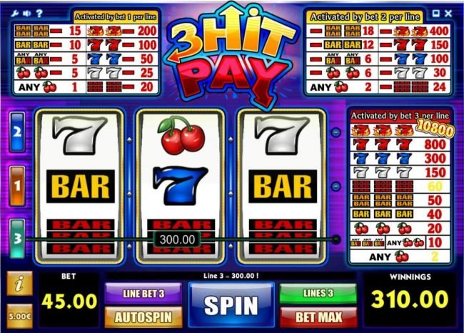 X-Bet featuring the Video Slots 3 Hit Play with a maximum payout of $54,000