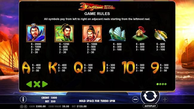 3 Kingdoms Battle of Red Cliffs :: Slot game symbols paytable.