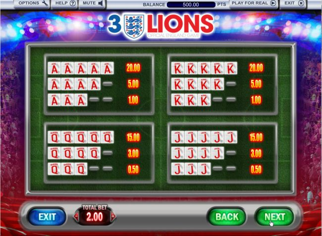 Karl Casino featuring the Video Slots 3 Lions with a maximum payout of $100,000