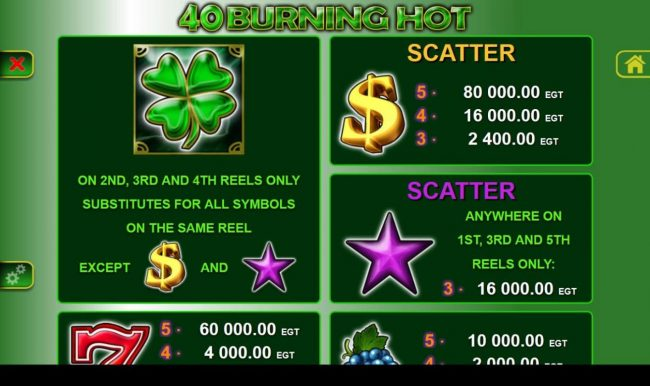 40 Burning Hot :: Wild and Scatter Symbols Rules and Pays