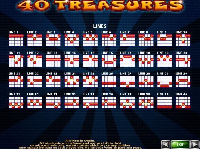 Powerspins featuring the Video Slots 40 Treasures with a maximum payout of $200,000