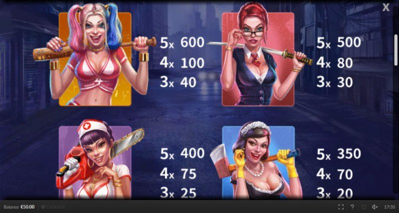 4 Femme Fatales :: Paytable - High Value Symbols