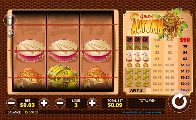 4 Seasons Autumn :: Main Game Board