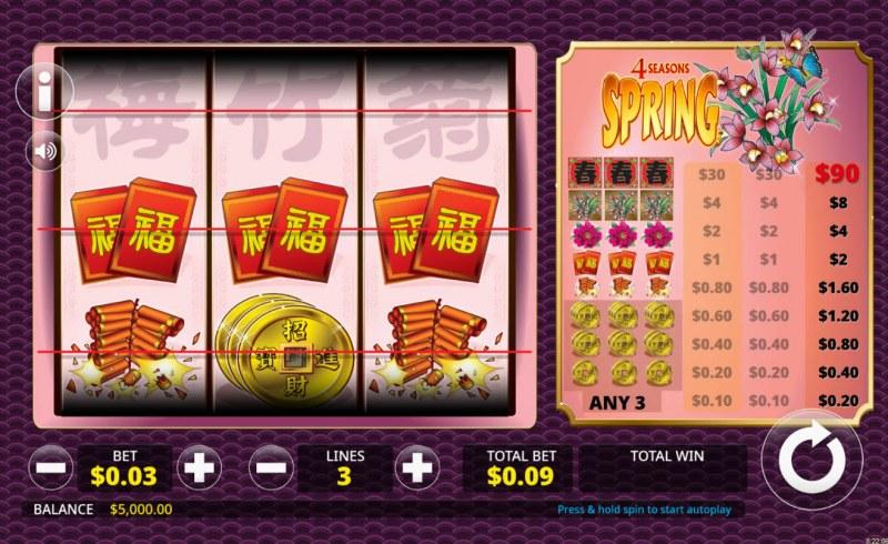 4 Seasons Spring :: Main Game Board