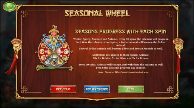 Seasons progress with each spin. Winter, spring, summer and autumn. Every 30 spins, the calendar will progress. Each time the calendar wheel spins, a zodiac animal will become the golden animal. Multipliers are applied to these special animals! 10x for go