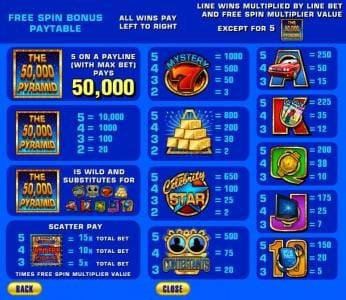 Free Spin Bonus paytable. Offering a 50,000 coin max payout per line bet.