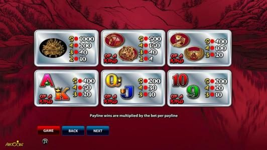 50 Dragons :: Slot game symbols paytable